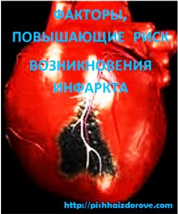 Факторы, повышающие риск возникновения инфаркта