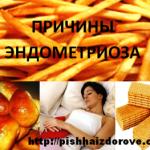 Причины эндометриоза