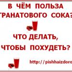 Польза гранатового сока