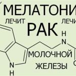 Мелатонин лечит РМЖ