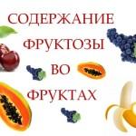 Зачем-надо-знать-содержание-фруктозы-во-фруктах