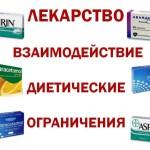 Лекарство,взаимодействие