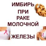 Имбирь-при-раке-молочной-железы