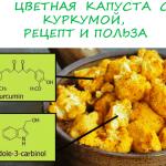 Cauliflower-With-Turmeric