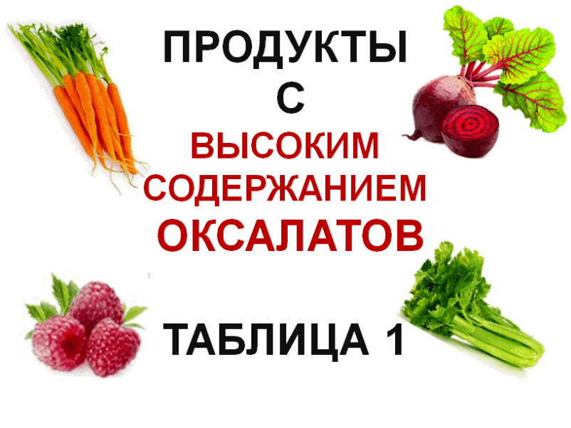 Foods-high-in-oxalates-Table-1