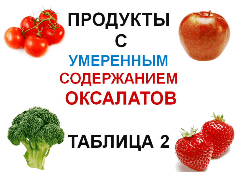Foods-with-moderate-amounts-of-oxalate