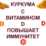 Turmeric-Vitamin-D-enhances-immunity