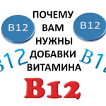 Why-do-you-need-supplements-of-vitamin-B12