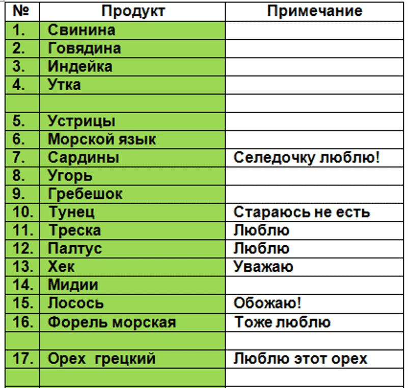 Таблица-2-и-1