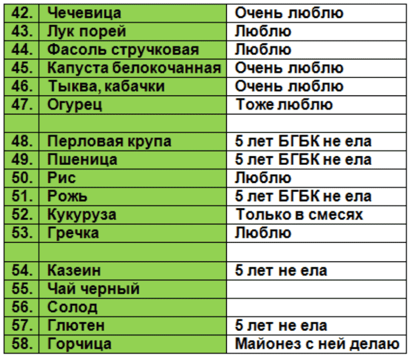 Таблица 2 и 2
