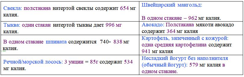 Таблица Калий