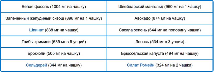 Табл-Калий